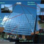 Impianti fotovoltaici a Concentrazione